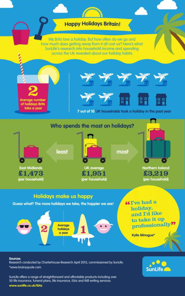 Top five tips for happy holidays with a difference
